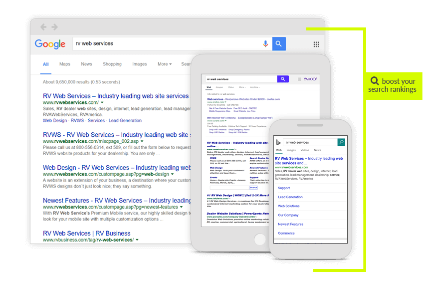 Use SEO to boost your search rankings on Google , Yahoo and Bing